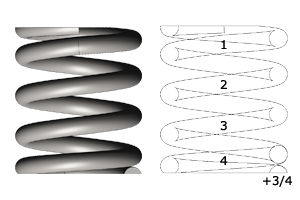 Number Of Coils - compression springs