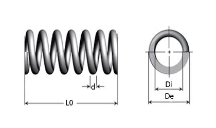 Teknisk tegning - Trykkfjærer - Serie D
