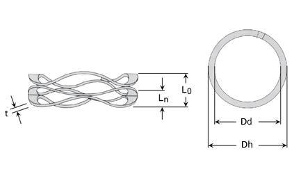 Teknisk tegning - Multibølge Trykkfjærer