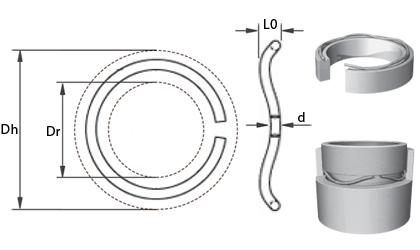 Teknisk tegning - Bølgede Fjærer i rundt tråd - Rustfritt